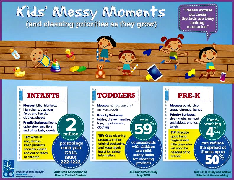 Kids Messy Moments graphic.